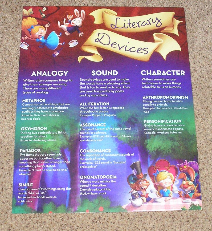 Teacher Resource Literary Devices Bulletin Board Chart Ebay